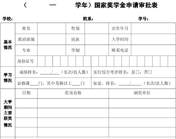 国家奖学金申请条件申请理由,国家奖学金怎么写,国家奖学金推荐材料
